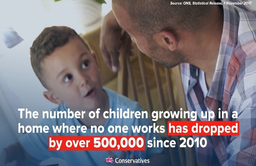 Fewer children growing up in workless homes