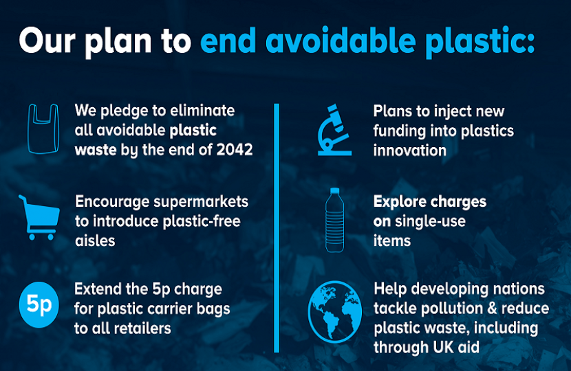 25 Year Environment Plan to eliminate all avoidable plastic waste