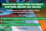Negotiating Objectives for Brexit: Northern Ireland and Ireland