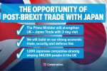 Post-Brexit trade with Japan