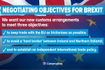 Negotiating Objectives for Brexit: Customs