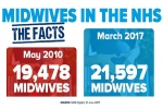 Midwives in the NHS