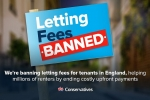 Letting Fees: Banned!