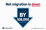 Immigration down in latest statistics released